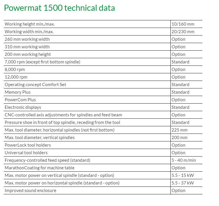 powermat-1500-td