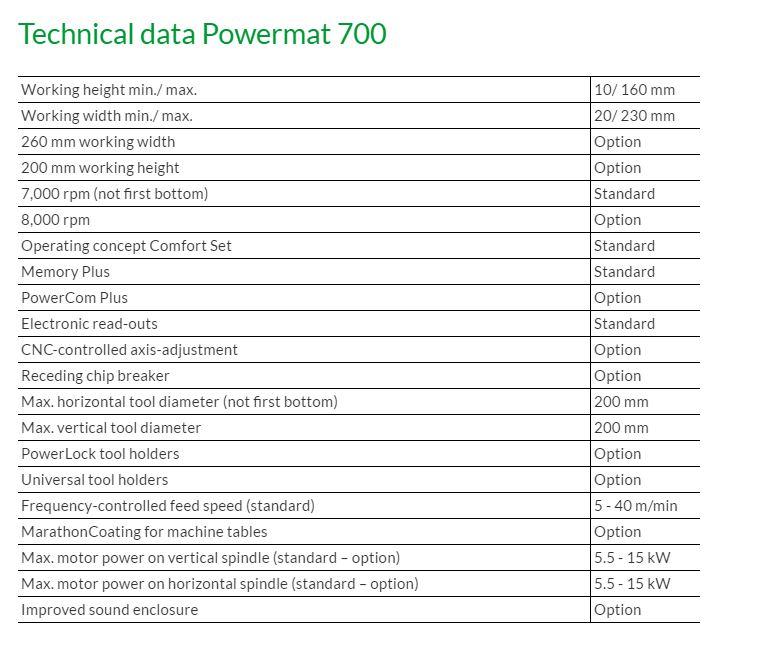 powermat-700-td